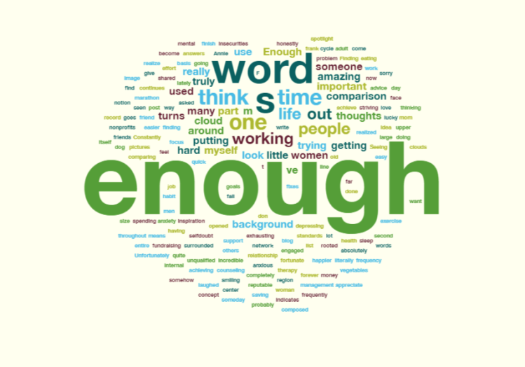 Word Cloud 2 (2)
